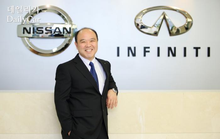 Nissan Korea, selling 8500 vehicles in Korea as a 2015 goal